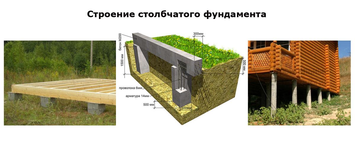 Столбчатый фундамент для каркасного дома своими руками 820